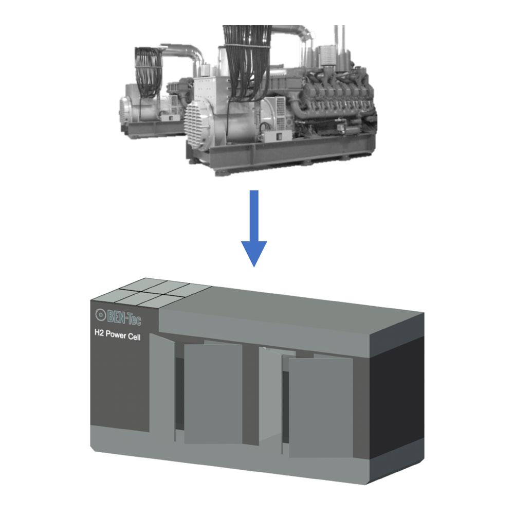 Brennstoffzelle-als-Notstromsystem